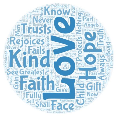 1 Cor 13 Word Cloud